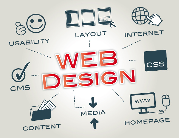 Websites and web development using databases